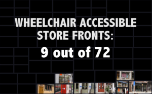 Only 9 out of 72 store fronts accessible on 4 block stretch of N3rd Street in Philadelphia
