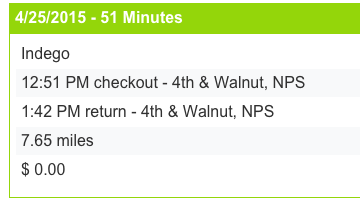 Trip history showing checkout/checkin time and distance travelled